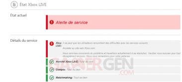 Alerte Xbox LIVE