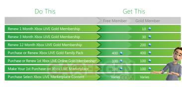 Xbox-reward2