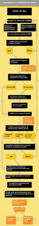 processus-classification-esrb-image-02022011