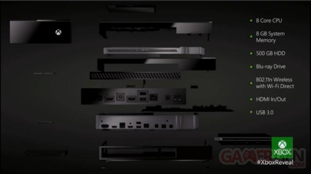 Spécificités - Xbox One