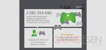10 ans xbox live rewards 02