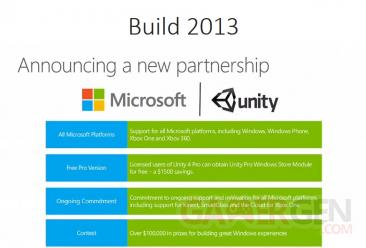 build-2013