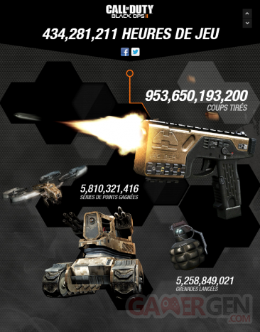 call of duty black ops II stats