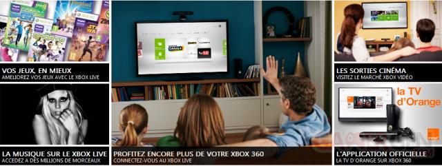 Capture screenshot image Xbox LIVE presentation xbox.com (1)