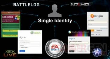 EA identification
