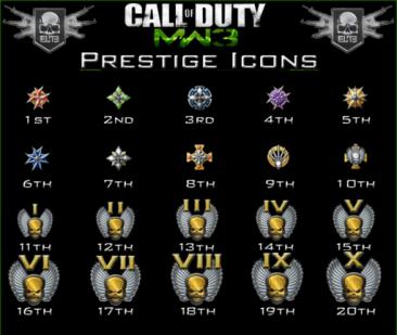 modern-warfare-3-Prestige-MW3