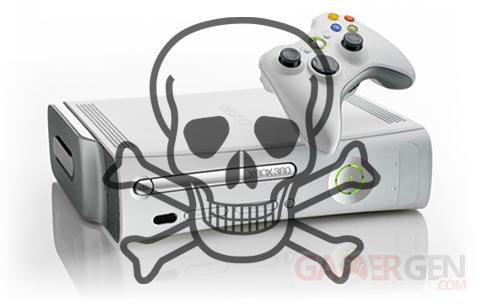 skullxbox
