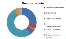 sondage 20 Anneau