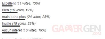 sondage E3 2012 Sondage