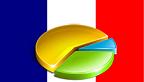 statistiques_FR Charts Ventes