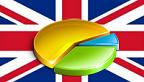 statistiques_UK Charts Ventes