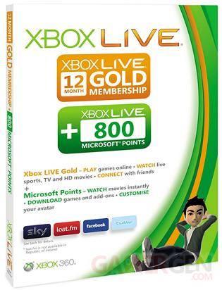 xbox_live_800points